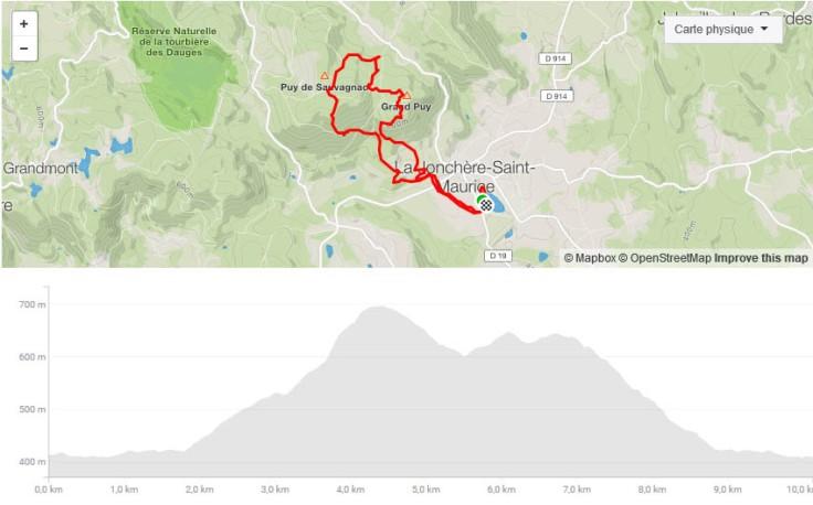 10 km site