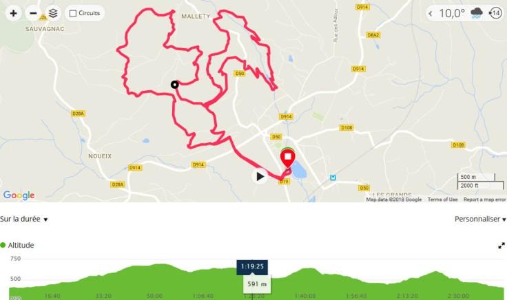 17km 2 site